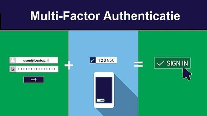 Multi-Factor Authenticatie