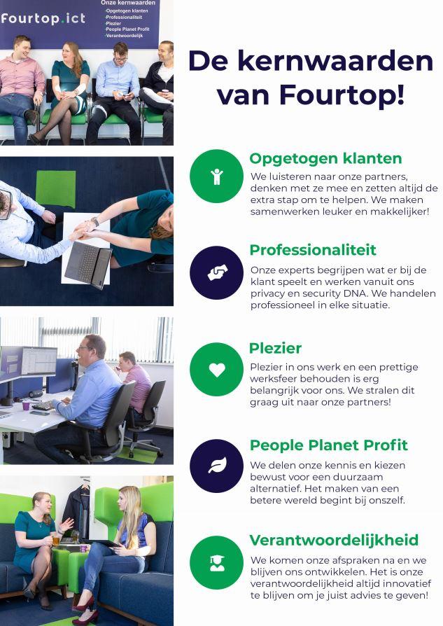 De kernwaarden van Fourtop | Downloads Fourtop ICT
